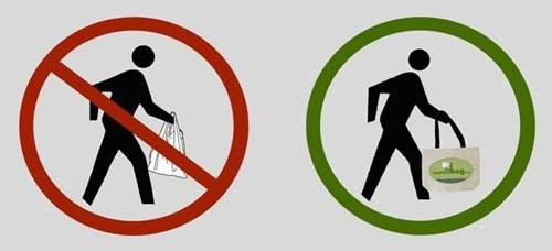 Περιβαλλοντικό τέλος στις πλαστικές σακούλες - Επιλογιστική ... 6eb29b0e376